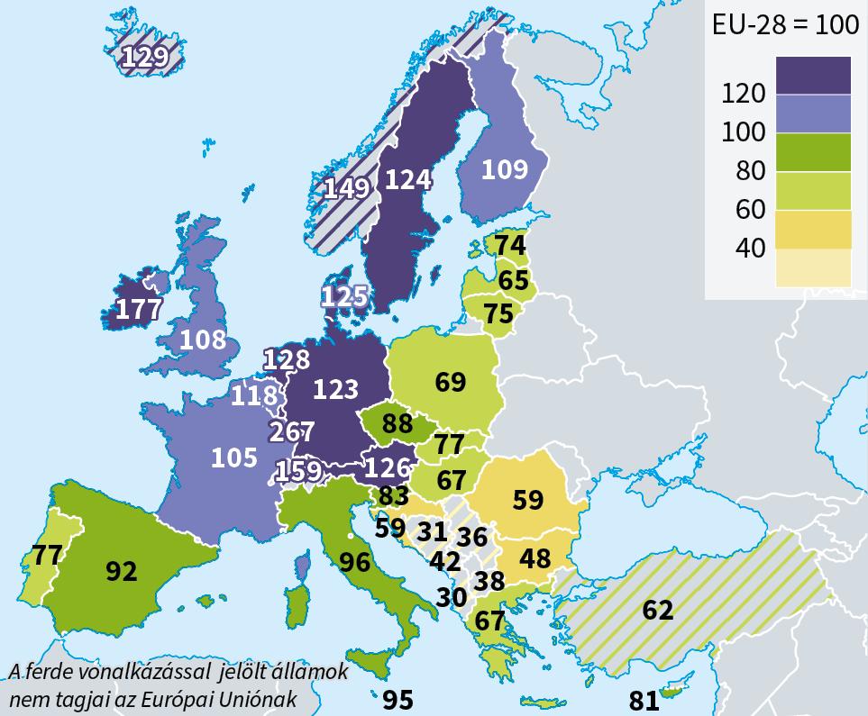 2 8 EU GDP 2016